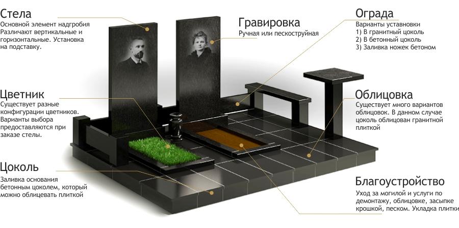 Гранитные памятники уфа уход памятник заказать в перми ульяновске